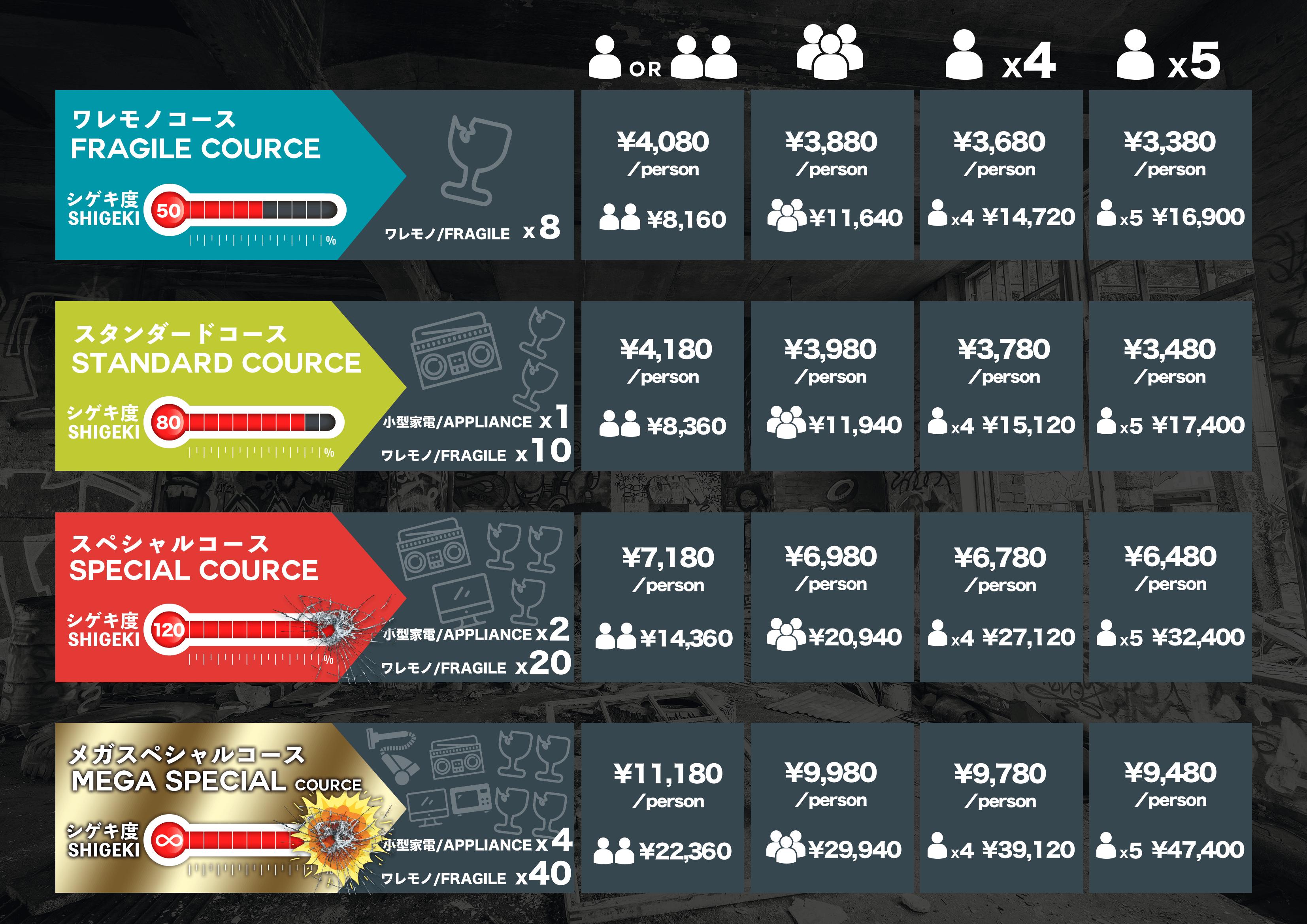 REEAST ROOM(リーストルーム)の料金表
